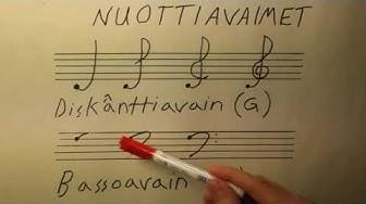 Musiikinteoria 1 - #1