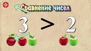 Сравнение чисел 1 класс