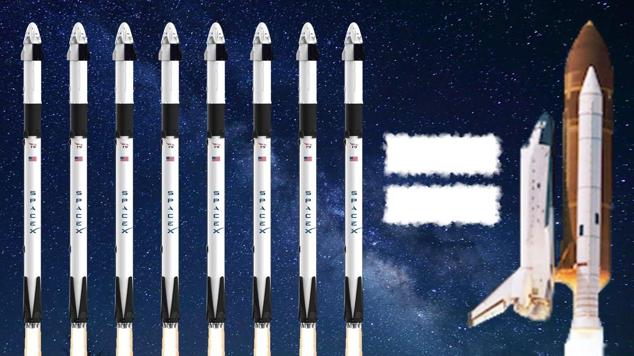 How SpaceX Humiliates NASA's Budget