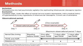 IM olanzapine for agitation associated with schizophrenia - video abstract [147124]