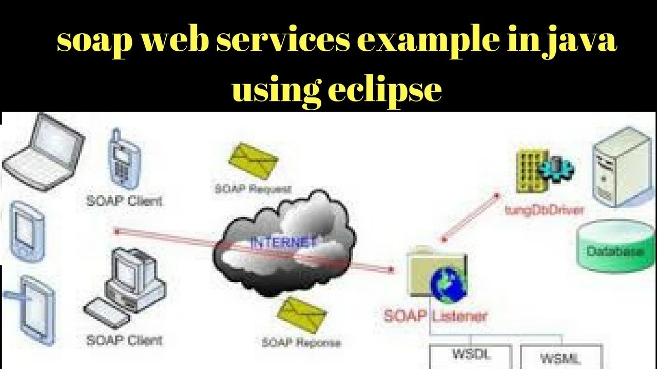soap web services example in java using eclipse Very Detailed
