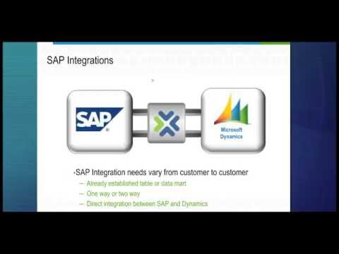 Microsoft Dynamics CRM & SAP integration: West Pharmaceutical & Scribe Software
