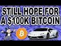 BITCOIN PRICE PLUMMETS IN RECORD MOVE!  HERE IS HOW TO HANDLE IT