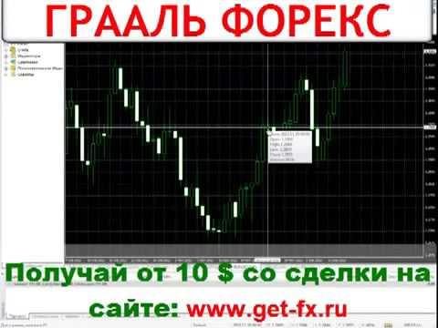 Форекс стратегии платные anti-roboforex.com/ru