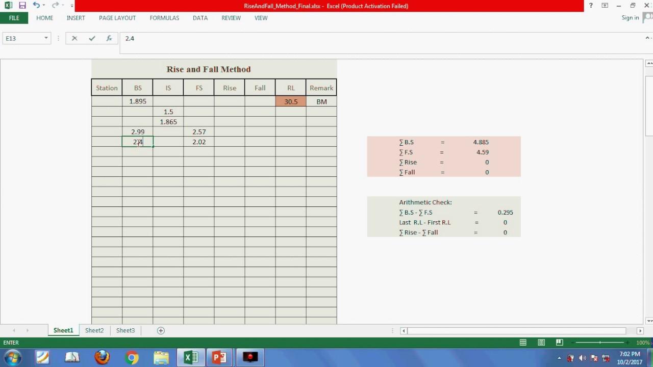 How to Do Paramedic Drug Calculations