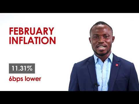 Money Minute with United Capital Plc
