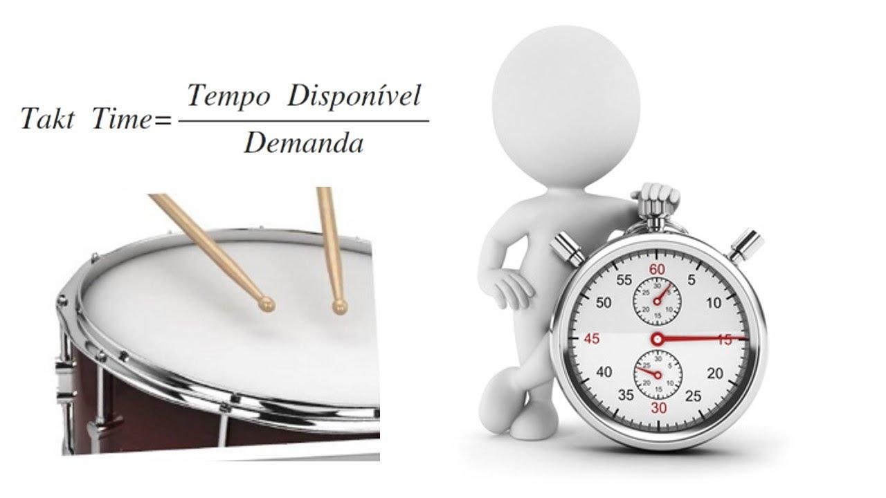 Takt Time X Tempo de Ciclo - YouTube
