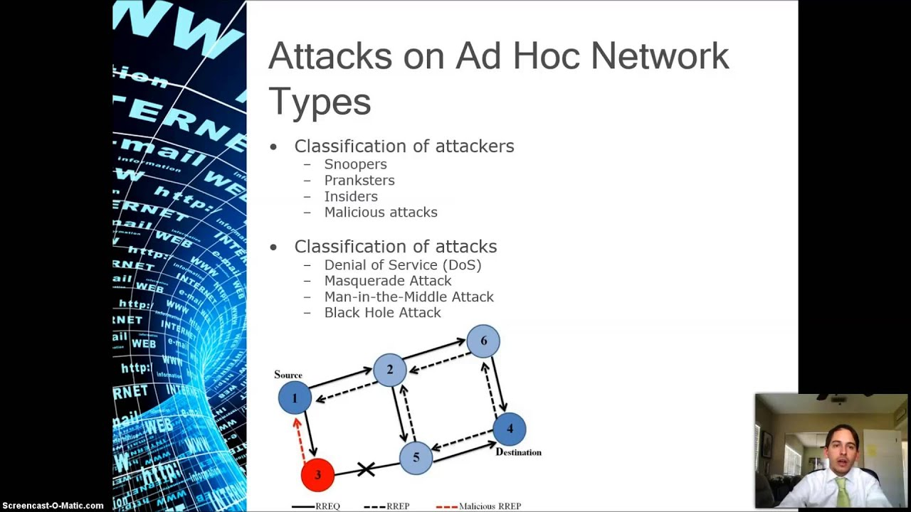 types of network attacks That's just one example of an attacker using two types of ddos attacks at the same time to target a server attacks can also combine several methods to keep the engineers dealing with the ddos attack confused.