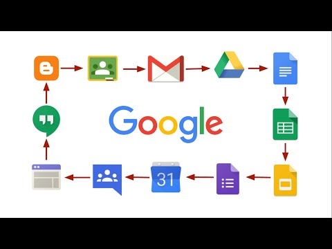 Introduction To G Suite Google Apps
