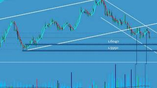 Forex-Cable 23 May