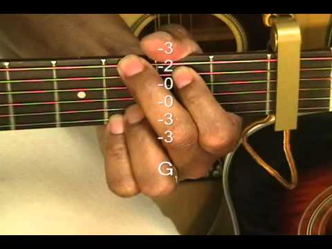 How To Play BURN Guitar Chords Tutorial #48 Easy Ellie Goulding Style Chords Capo Fret 1