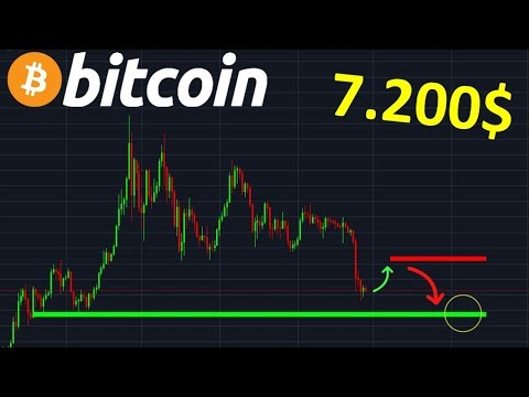 BITCOIN 7.200$ TOUJOURS EN VUEEEE !? btc analyse technique crypto monnaie
