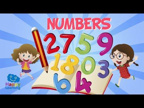 numbers-|-canciones-para-aprender-inglés.