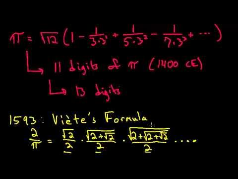 The History of Pi: Infinite Series