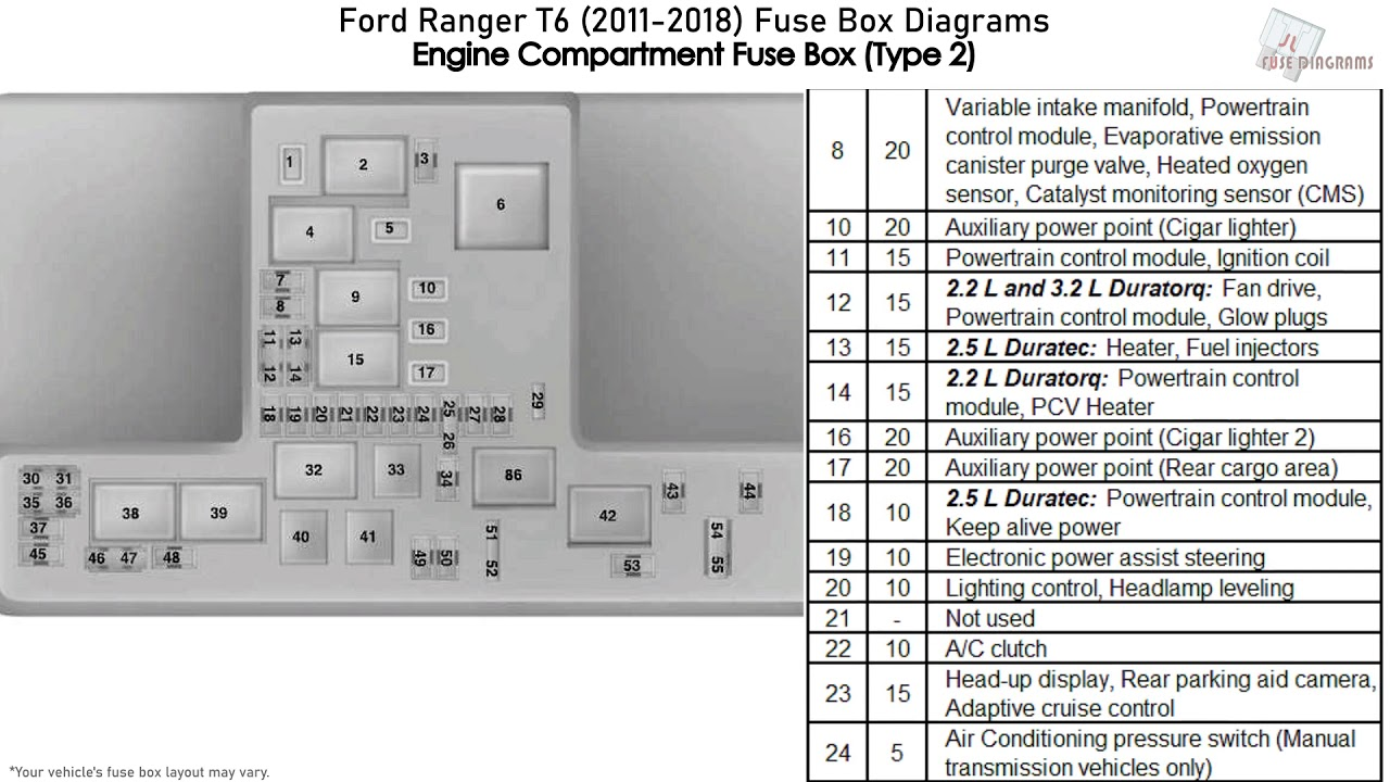 Ford Ranger T6 (2011-2018) Fuse Box Diagrams - YouTubeYouTube