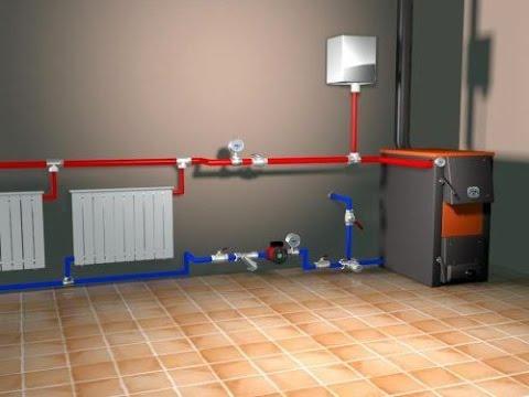 Как подключить котел отопления в частном доме