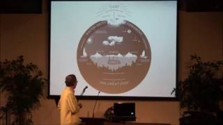 Michael Heiser Explains Flat Earth Passages And Actual Meaning