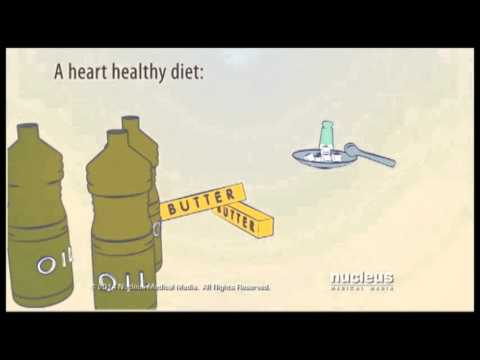 Heart Failure Lifestyle Changes