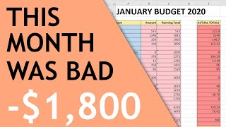 OUR JANUARY 2020 BUDGET UPDATE - Low Income and High Expenses...
