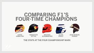 Comparing Five Four-Time F1 World Champions | 2017 Mexico Grand Prix