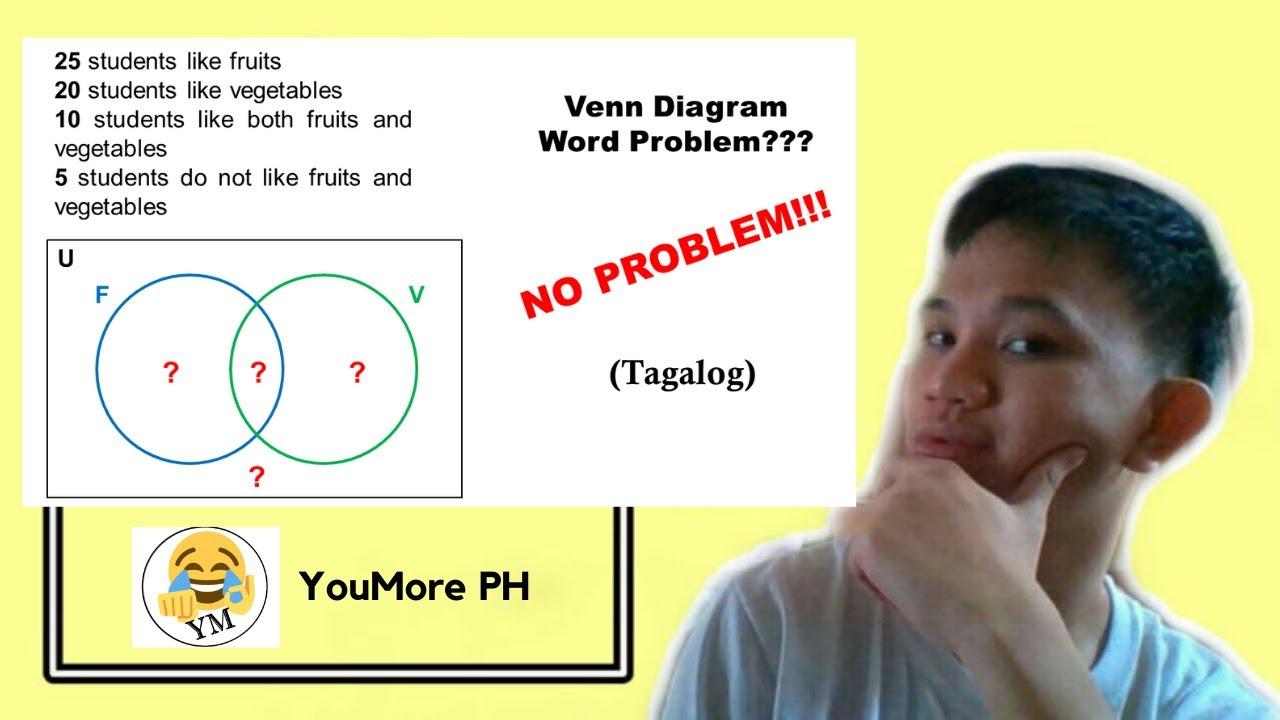 Tagalog  Paano Gawin Ang Word Problem Ng Two-circled Venn Diagram   Part I