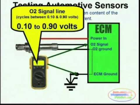 o2 sensor & wiring diagrams youtube bosch universal o2 sensor 4 wire at Denso O2 Sensor Wiring Diagram