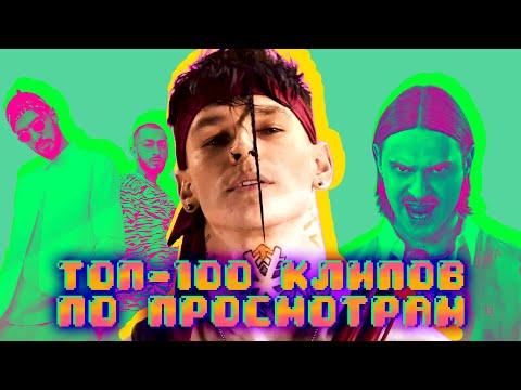 ТОП-100 КЛИПОВ ПО ПРОСМОТРАМ  // АПРЕЛЬ 2020  🇷🇺🇺🇦🇧🇾