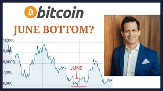 Bitcoin's price bottom at $5800 in June may mark the end of the BTC bear market.
