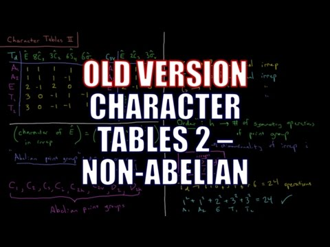 Quantum Chemistry 12.12 - Character Tables 2: Non-Abelian (Old Version)