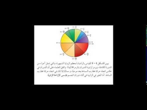 فيزياء٢ الفصل الاول الازاحة الزاوية والسرعة الزاوية و التسارع الزاوي