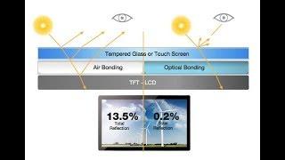 Công nghệ Optical Bonding là gì? (Công nghệ liên kết quang)