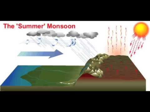Extreme Weather Video Solutions: What is a Monsoon Wind System and How Does It Form Over India?