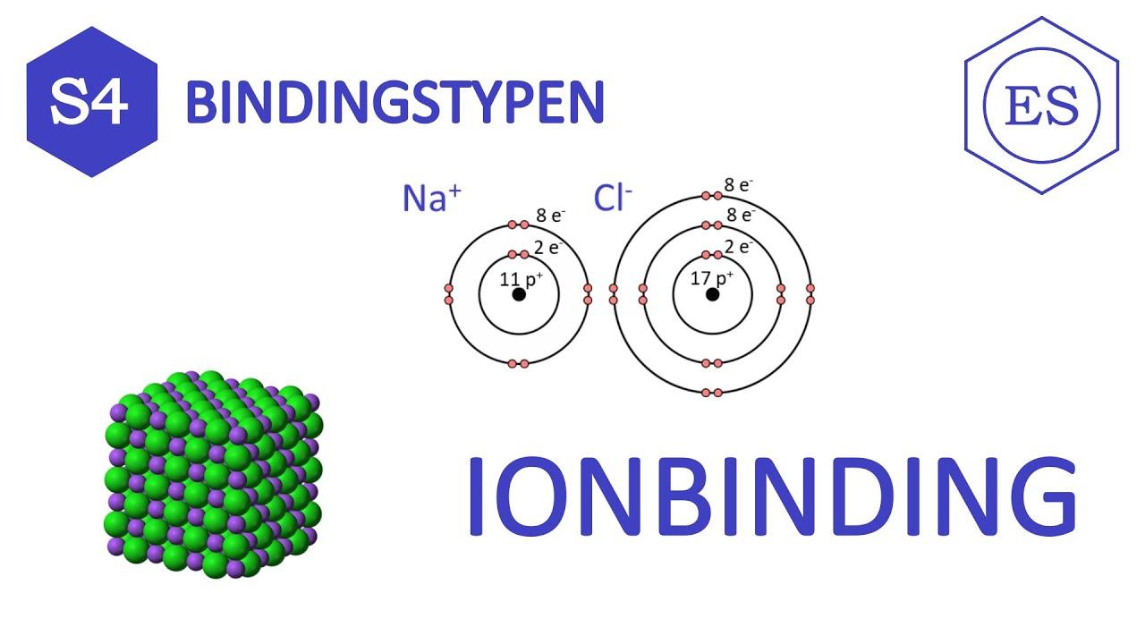 S4 bindingstypen - Ionbinding