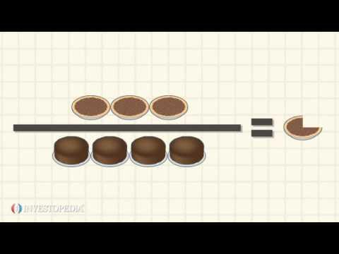 Investopedia Video: Explaining Comparative Advantage