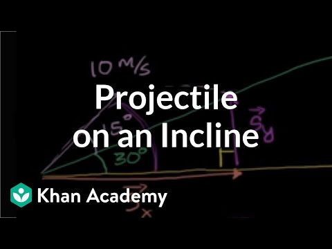 Projectile on an incline | Two-dimensional motion | Physics | Khan Academy