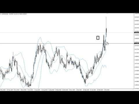 usd/zar-forecast-march-11,-2020