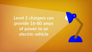 The true cost of installing an EV charger at home in Canada | CSG Electric