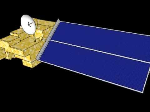 Model of Terra Satellite
