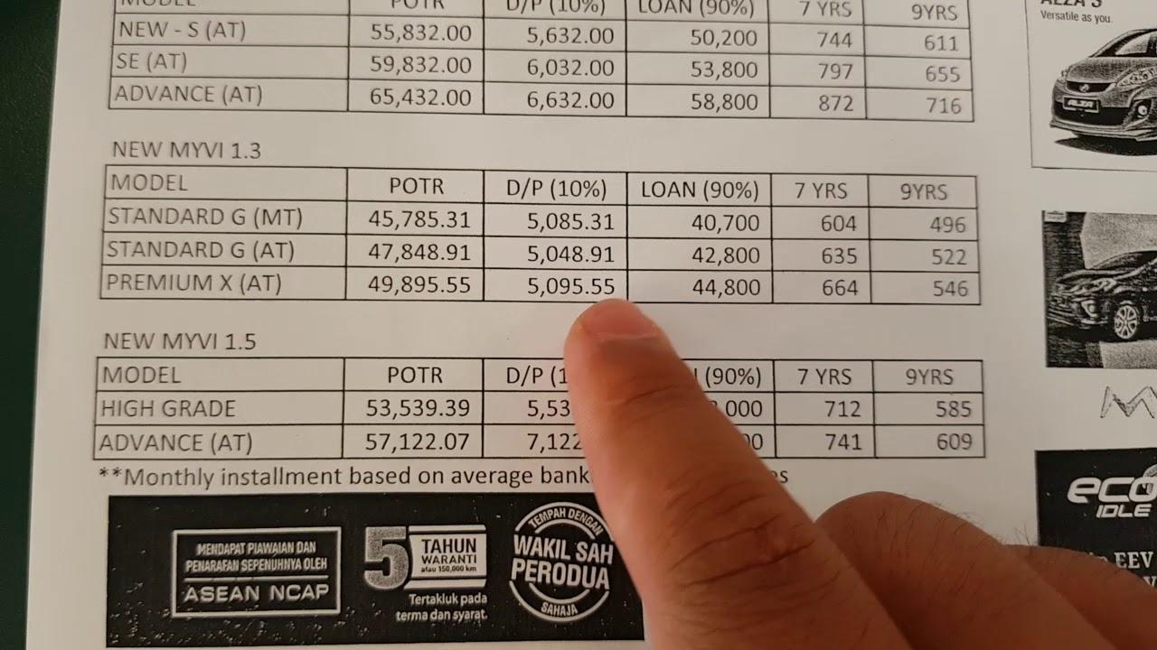 2018 Perodua Alza >> Harga Perodua Myvi 2018 untuk semua model serta bayaran bulanan - YouTube