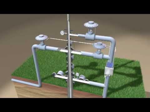 Ferguson Beauregard - Plunger-Lift Technology Overview