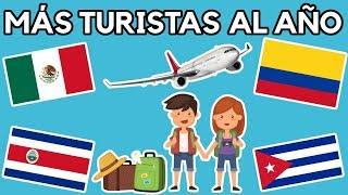 PAÍSES MÁS VISITADOS DE AMÉRICA LATINA 2019
