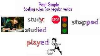 Past simple regular verb speling rules