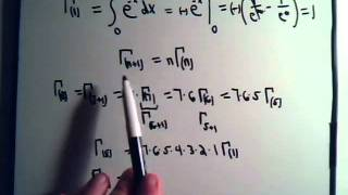 Gamma Integral Function: Basic Properties Part 1
