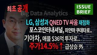 SUB)[글로벌기업 해외이슈] 삼성과 LG, QNED …