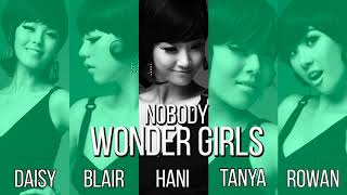 Wonder Girls (원더걸스) - Nobody | Collab Café.