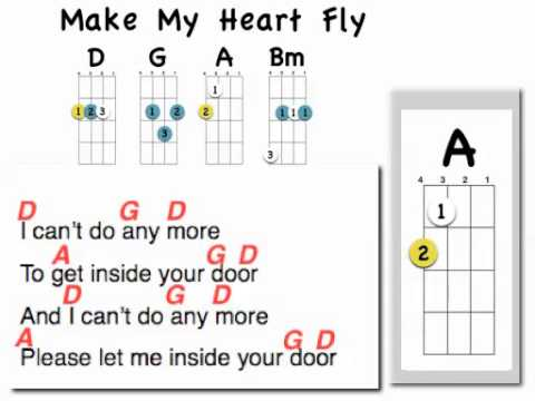 Make My Heart Fly Uke Chords In D Youtube