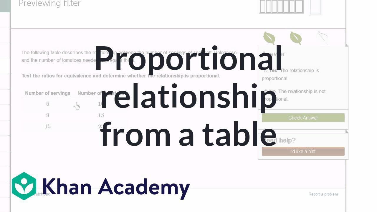 Identifying A Proportional Relationship From A Table Example 7th