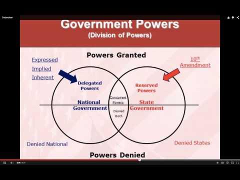 Unit 6 federalism notes