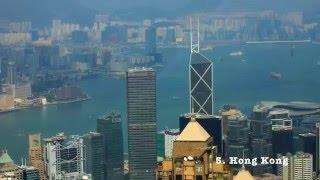Top Ten Financial Centres of the World