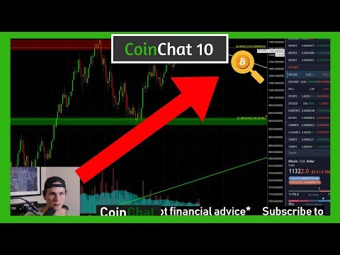 Coin Chat 10 - Bitcoin Testing Resistance + Waiting for Confirmation